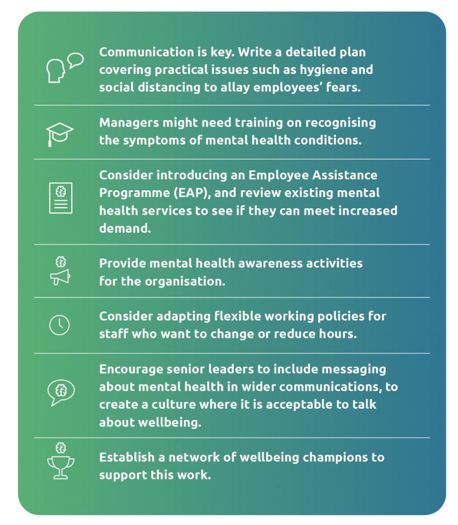 Communication is key. Write a detailed plan covering practical issues such as hygiene and social distancing to allay employees' fears. Managers might need training on recognising the symptoms of mental health conditions. Consider introducing an Employee Assistance Programme (EAP), and review existing mental health services to see if they can meet increased demand. Provide mental health awareness activities for the organisation. Consider adapting flexible working policies for staff who want to change or reduce hours. Encourage senior leaders to include messaging about mental health in wider communications, to create a culture where it is acceptable to talk about wellbeing. Establish a network of wellbeing champions to support this work.